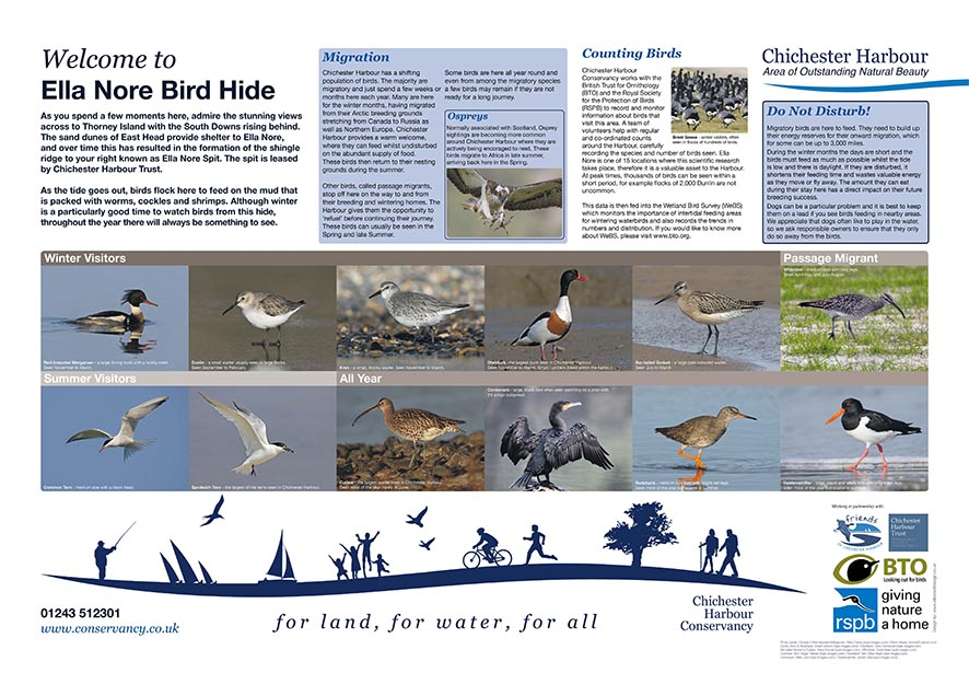 Bird Interpretation Panel