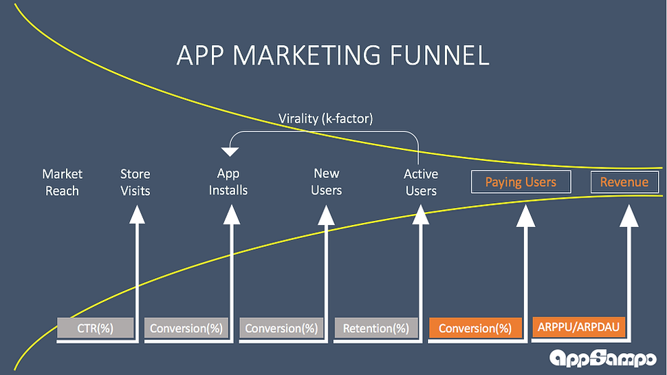 App_monetization.png