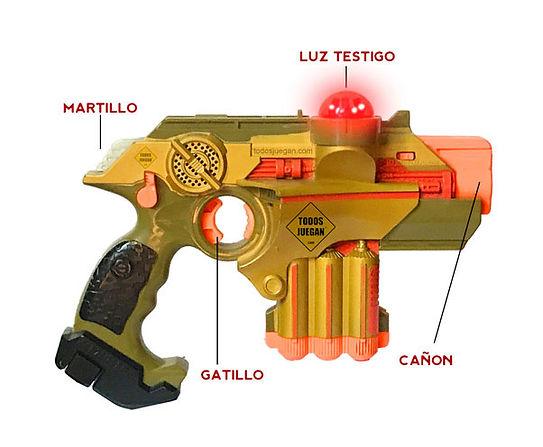 Pistolas-Laser-Como-funciona-1.jpg