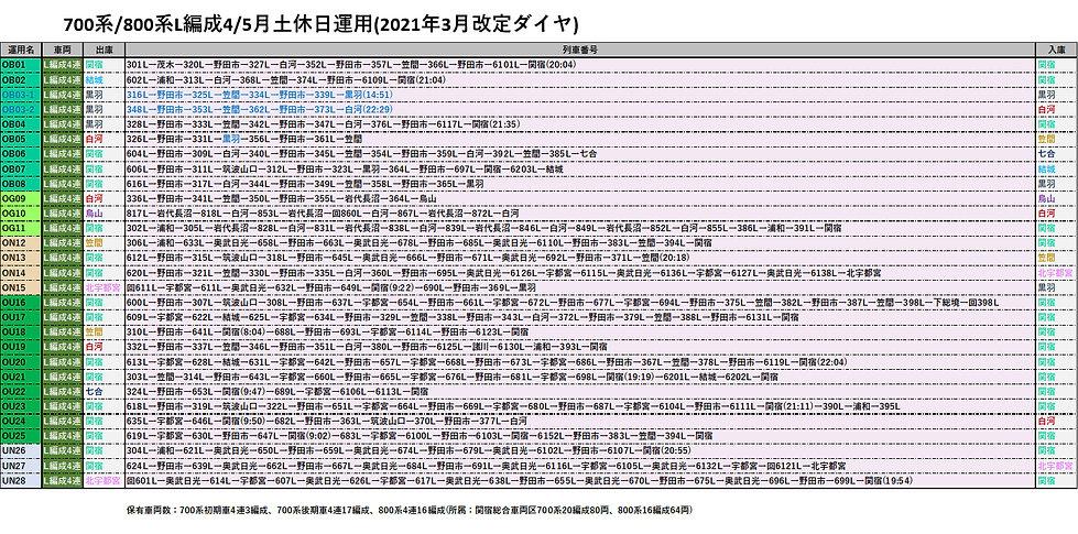 202103運用L編成45月土休日.jpg