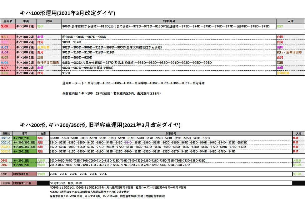 202103運用キハ100_200_300_旧客.jpg