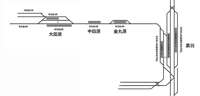 配線図大田原線2021.jpg