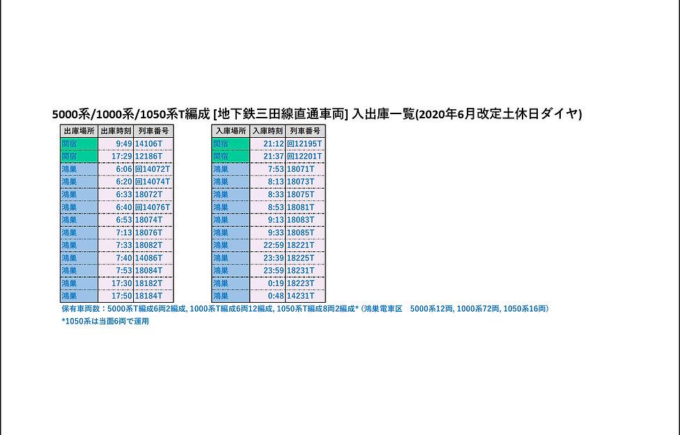 202006運用T編成土休日.jpg