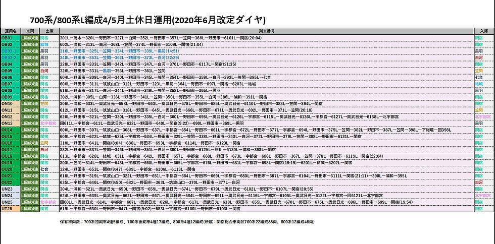 202006運用L編成45月土休日.jpg