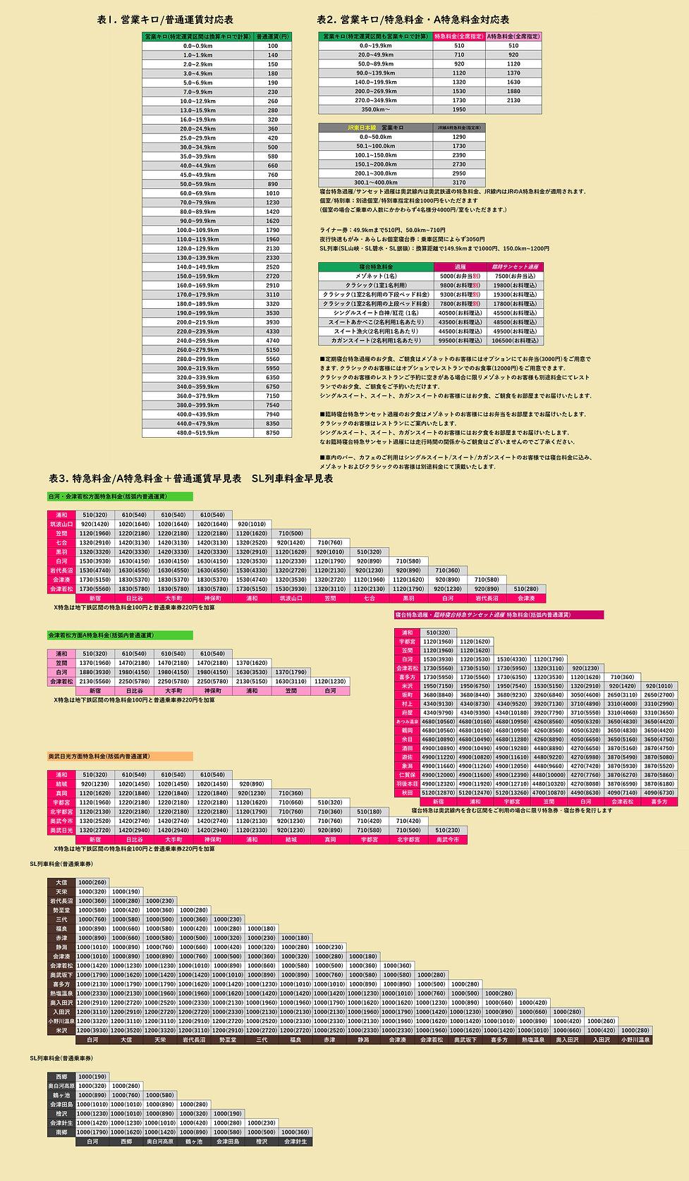 改定運賃2021.jpg