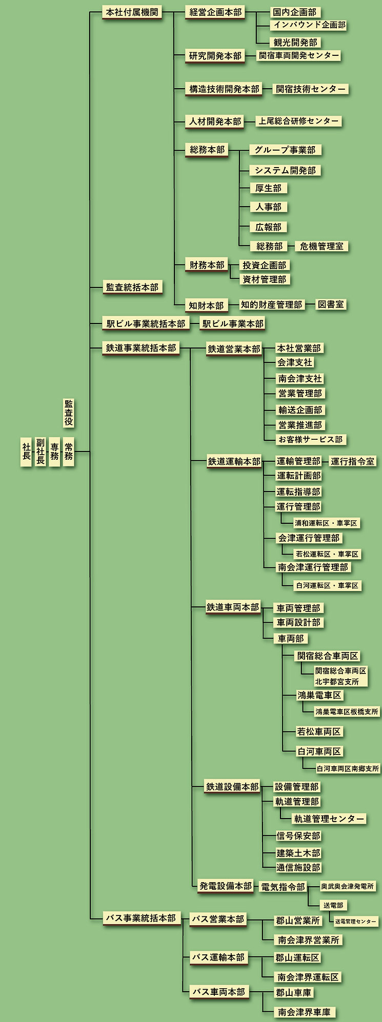 組織図2019.jpg