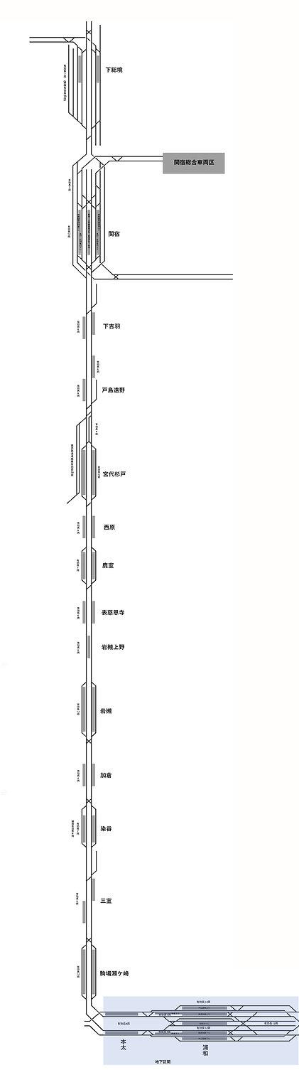 配線図奥武本線浦和下総境.jpg