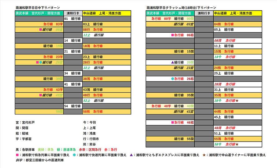 南浦和下りパターン.jpg