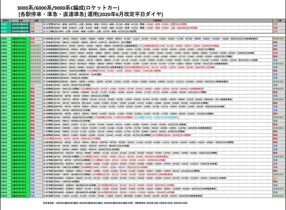 202006運用C編成.jpg