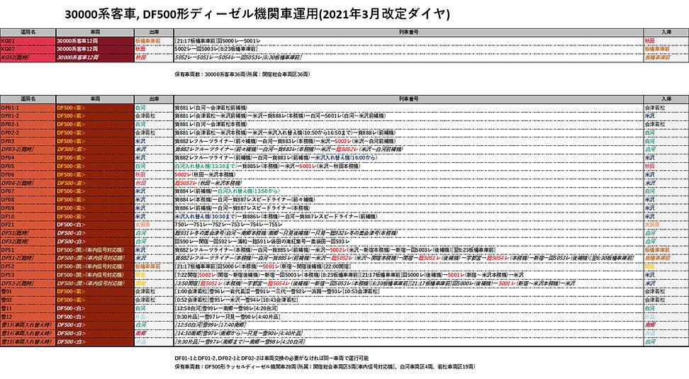 202103運用30000DF500.jpg