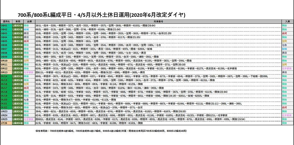 202006運用L編成.jpg