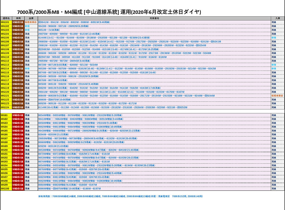 202006運用M8M4編成土休日.jpg