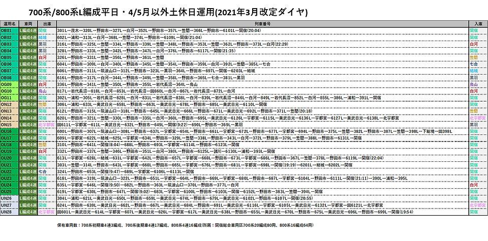 202103運用L編成.jpg