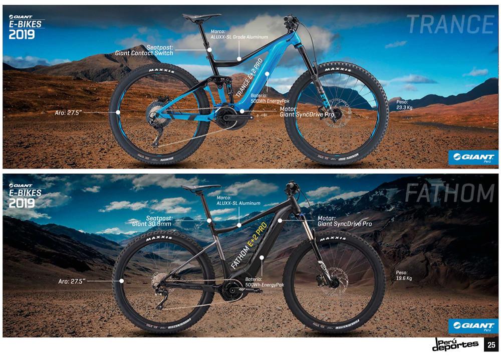 Bicicletas eléctricas de la marca Giant