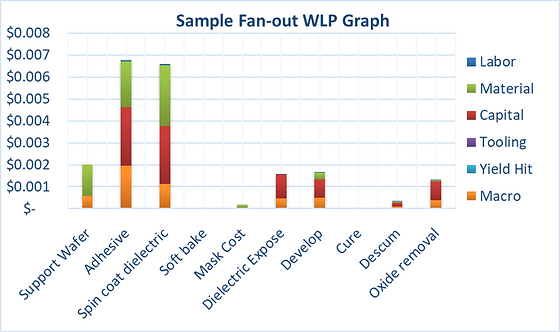 Fan-out graph.png