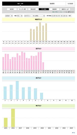 レジグラフ.png
