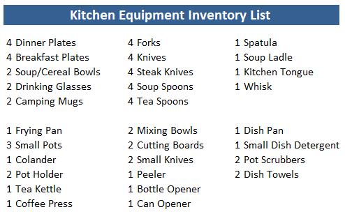 campervan kitchen equipment.PNG