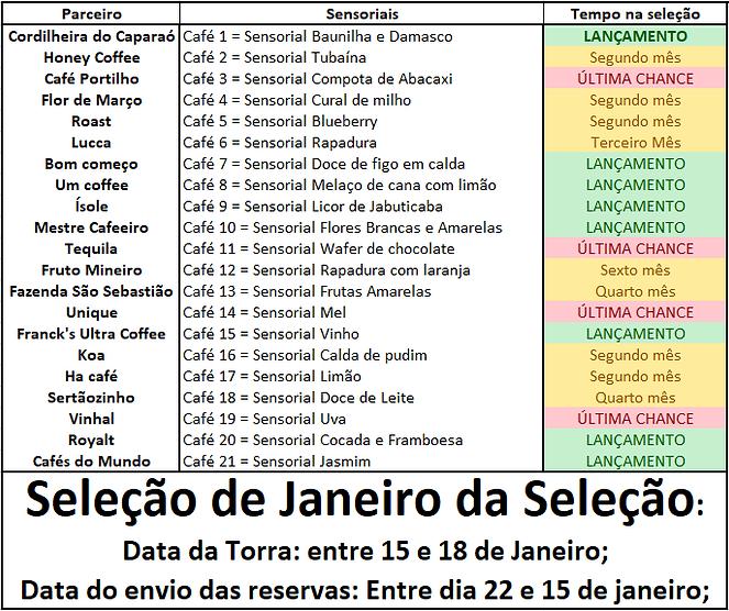 Tabela de janeiro 2021.png