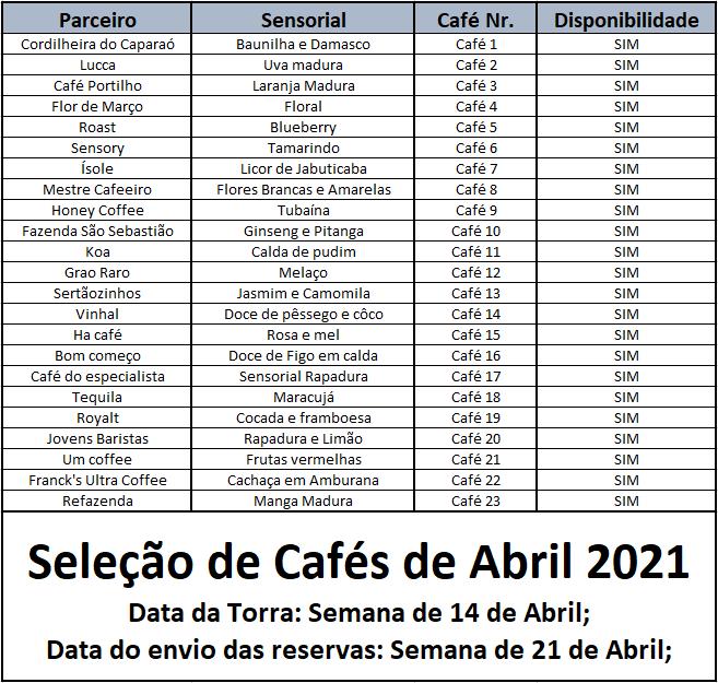 lista de café excel-selecao_erick abril