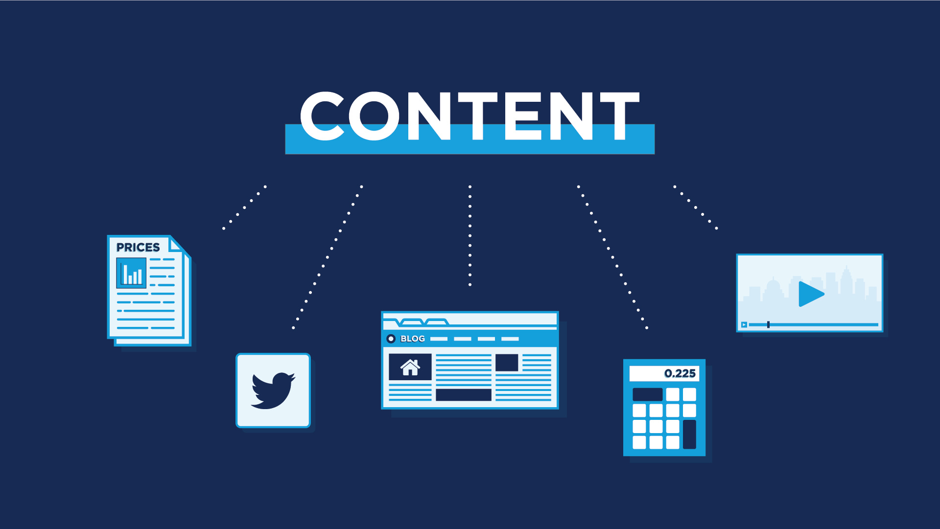 PenFed Content Marketing Video