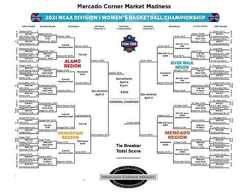 Mercado - NCAA Womens Bracket 2021 - Fin