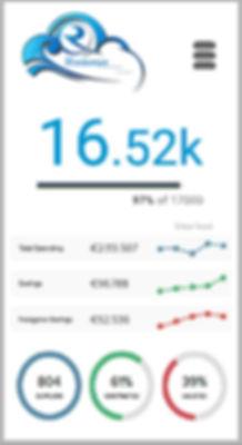 Ramsys KPI Monitor