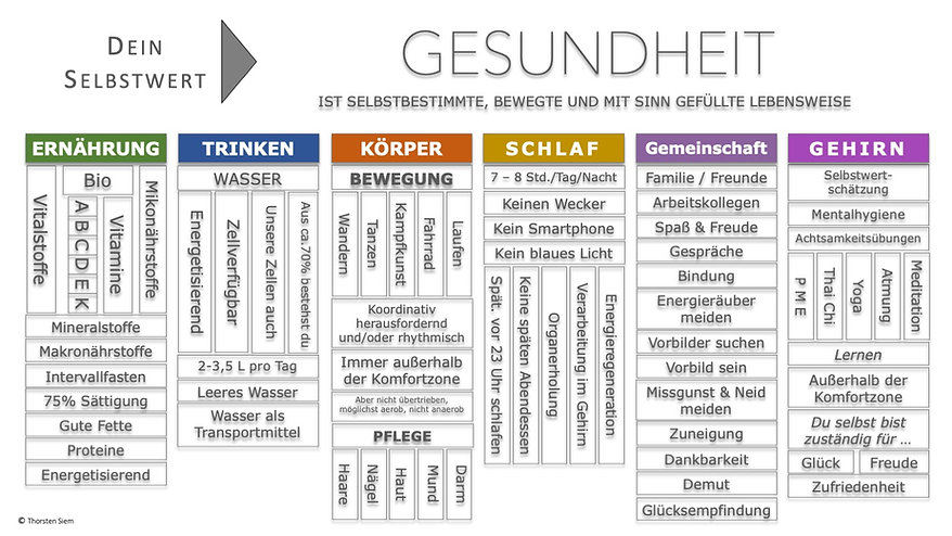 Gesundheit 1.JPG