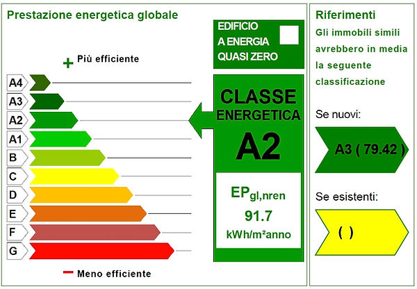 Energy rating.jpeg