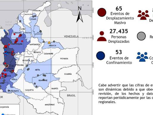 27.435 personas desplazadas entre enero y marzo de 2021 en Colombia