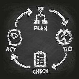 Plan_do_check_act_2.jpg