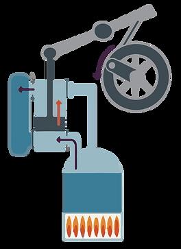 Machine à vapeur Ideal Consulting
