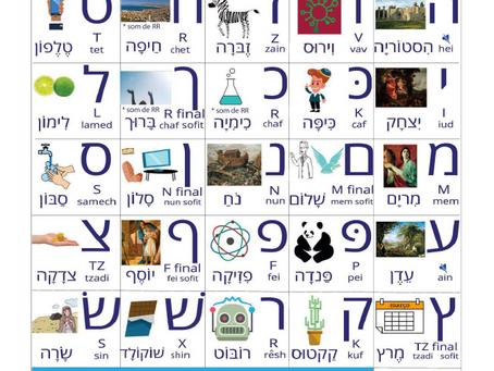 O Alfabeto Hebraico - Hebraico Simples