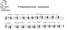 dim scale harm-page-001.jpg