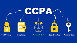 A New Year Brings New U.S. Privacy Regulations:  The California Consumer Privacy Act (CCPA) Starts 1