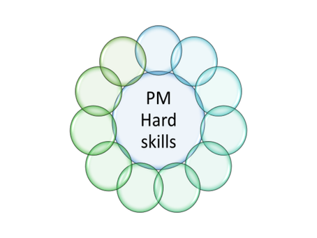 Hard skills for Project Managers