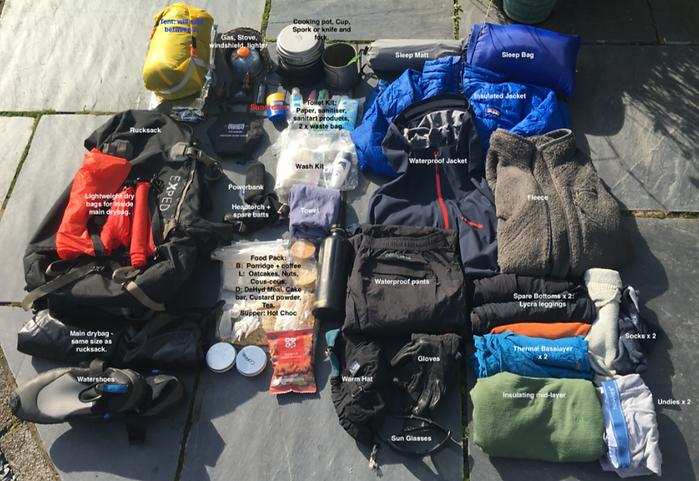 Packrafting Kit.png