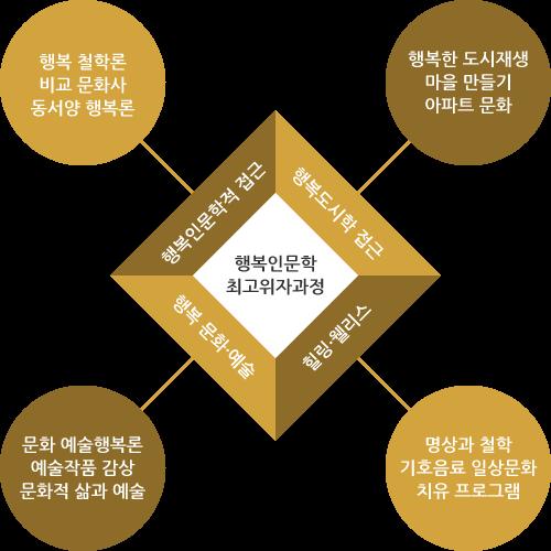 행복인문학_200406.png