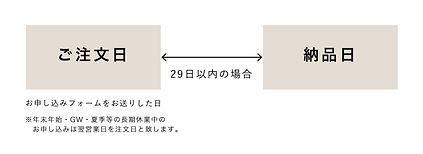 wed_sokunou.jpg