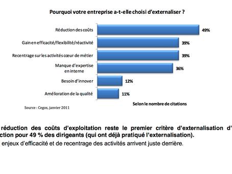Quand TPK répond aux principales attentes des entreprises françaises en terme d'externalisation