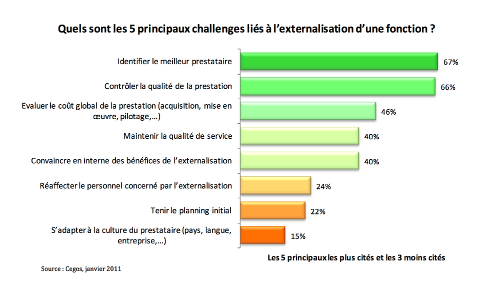 principaux challenges.png
