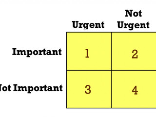 Why Is Not Being Urgent Important?