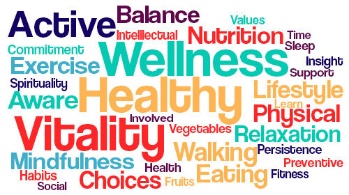 WellnessWordle2.jpg