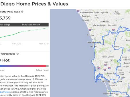 產業聚落帶動地產發展-以美國聖地牙哥為例