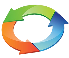 GeoEDMS can manage the full life cycle of application and database development