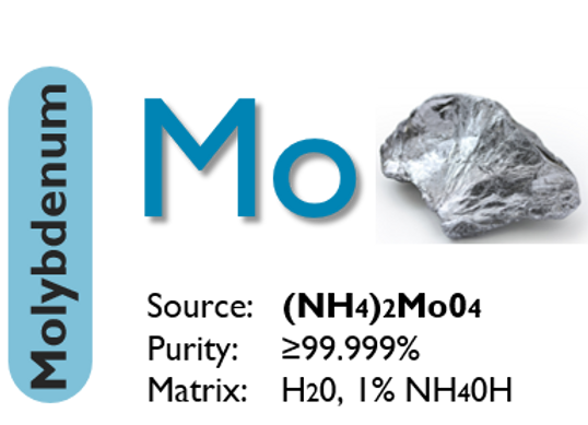 Molybdenum (Mo)