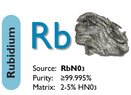 Rubidium (Rb)