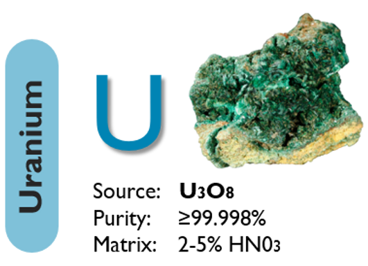 Uranium (U)