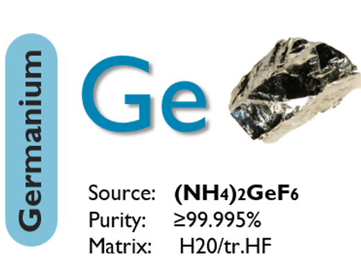 Germanium (Ge)