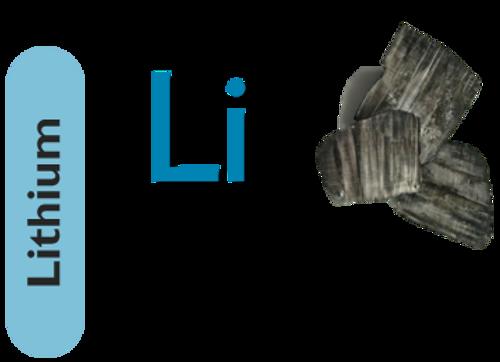 Lithium (Li)