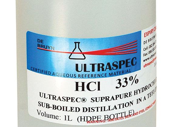 33% Hydrochloric Acid